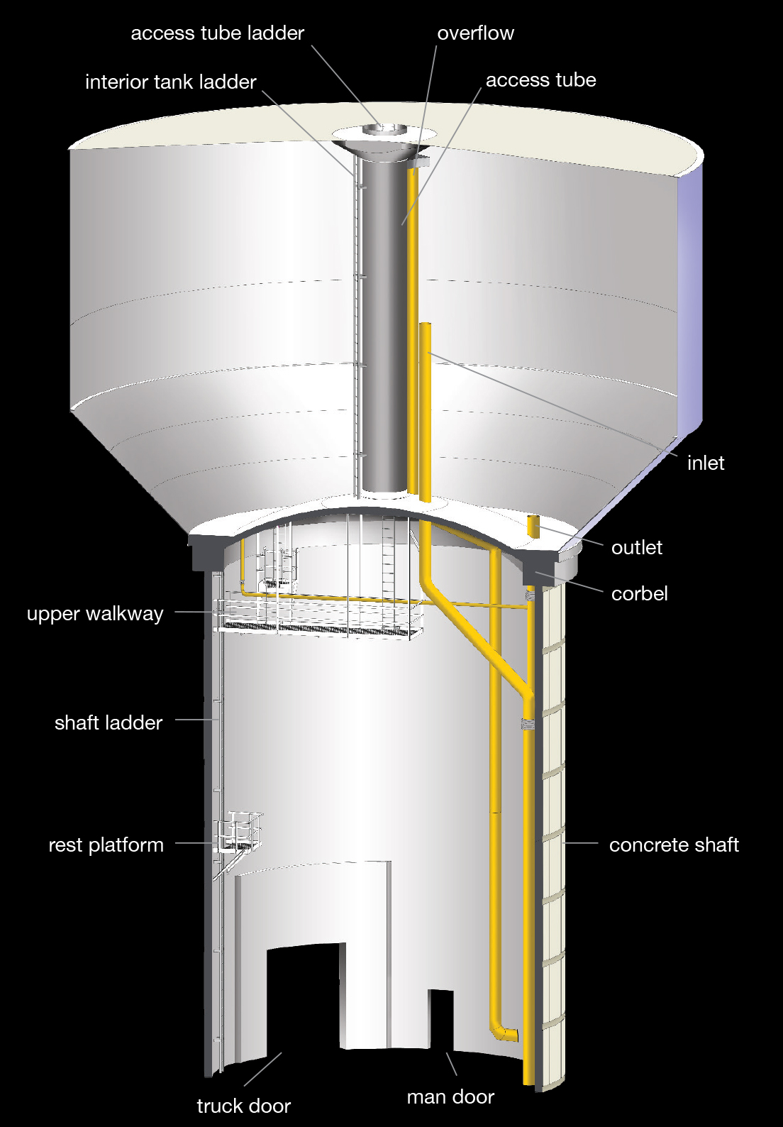 Composite Tank Cutaway on Zone Valve Diagram