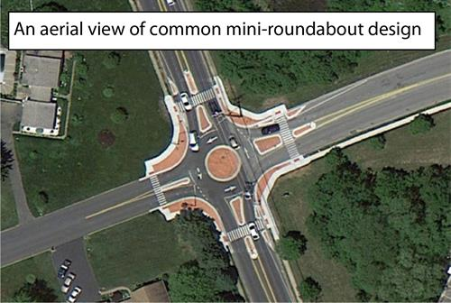 Mini Roundabout